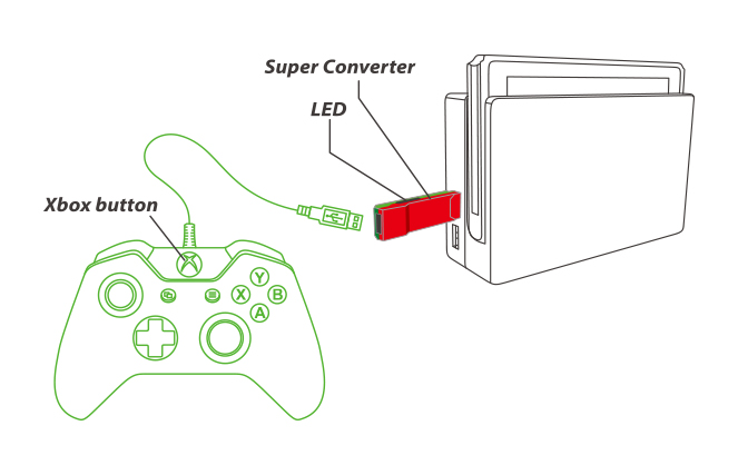 overview-xbox-switch.jpg